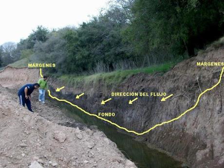 Las figuras de Ignacio y Matías, del equipo del Museo, sirven a los fines de visualizar el tamaño de uno de los canales descubiertos.